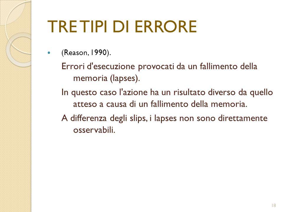 TRE TIPI DI ERRORE (Reason, 1990). Errori d esecuzione provocati da un fallimento della memoria (lapses).