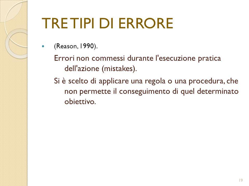 TRE TIPI DI ERRORE (Reason, 1990). Errori non commessi durante l esecuzione pratica dell azione (mistakes).