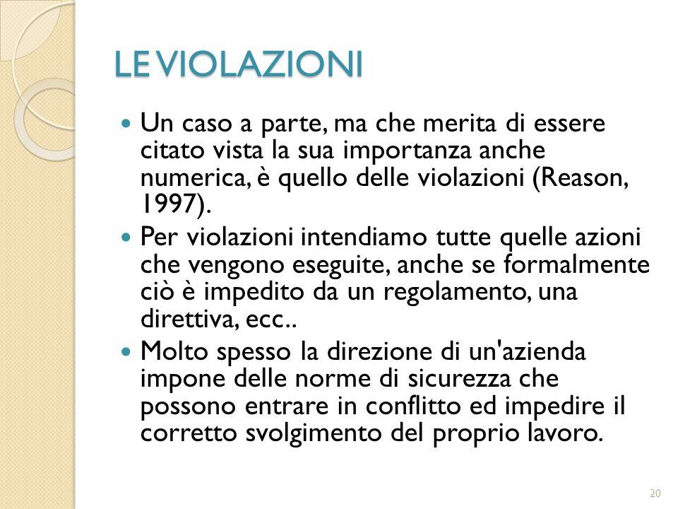 LE VIOLAZIONI Un caso a parte, ma che merita di essere citato vista la sua importanza anche numerica, è quello delle violazioni (Reason, 1997).