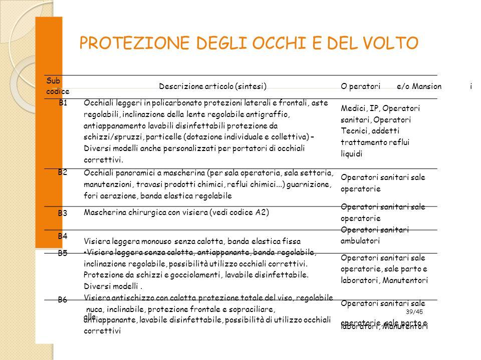 PROTEZIONE DEGLI OCCHI E DEL VOLTO