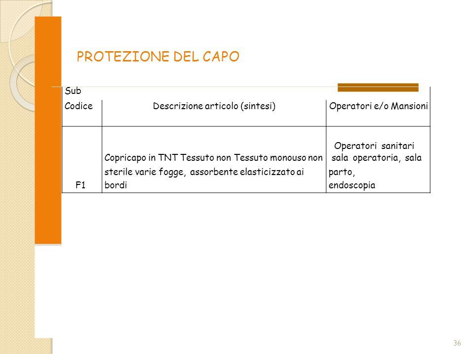 PROTEZIONE DEL CAPO Operatori sanitari Sub Codice