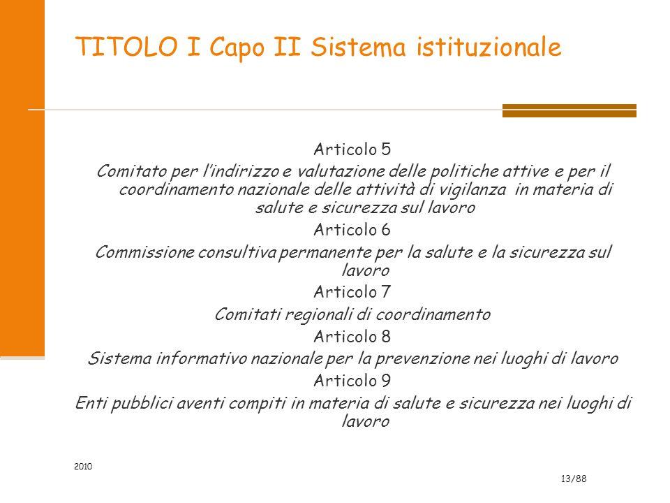 TITOLO I Capo II Sistema istituzionale