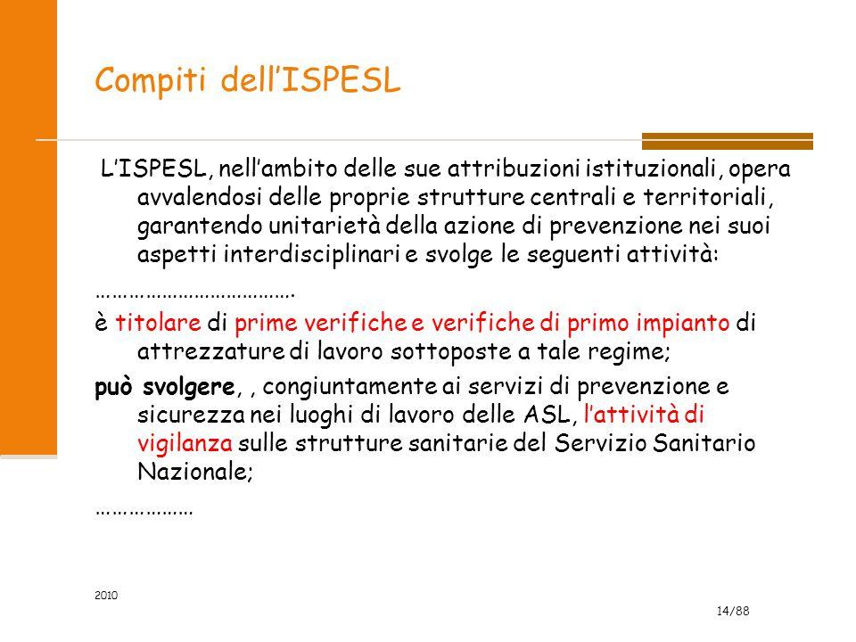 Compiti dell'ISPESL ……………………………….