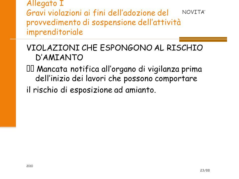 VIOLAZIONI CHE ESPONGONO AL RISCHIO D'AMIANTO