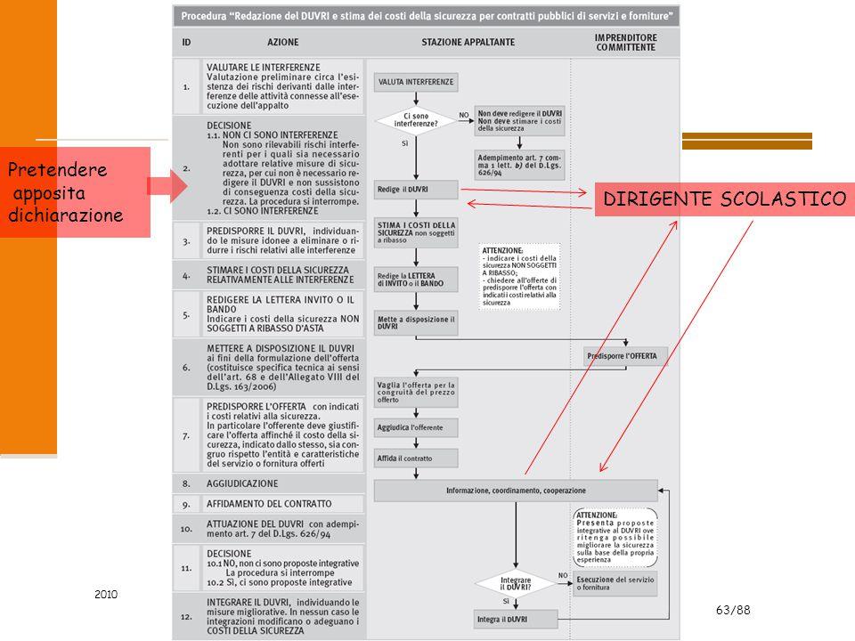 Pretendere apposita dichiarazione DIRIGENTE SCOLASTICO 2010