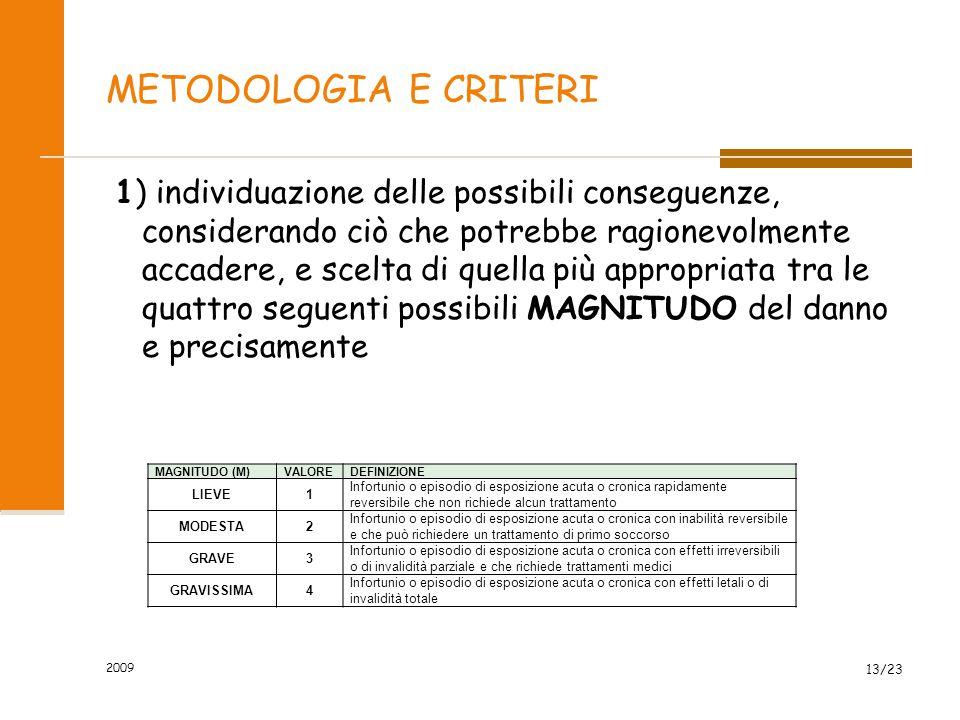 METODOLOGIA E CRITERI