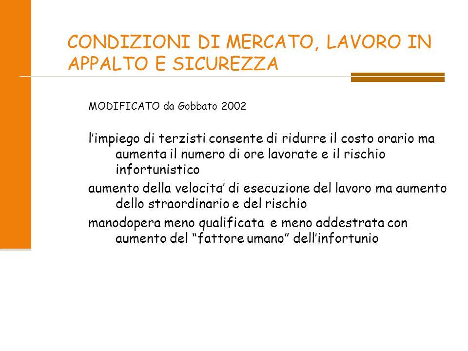 CONDIZIONI DI MERCATO, LAVORO IN APPALTO E SICUREZZA