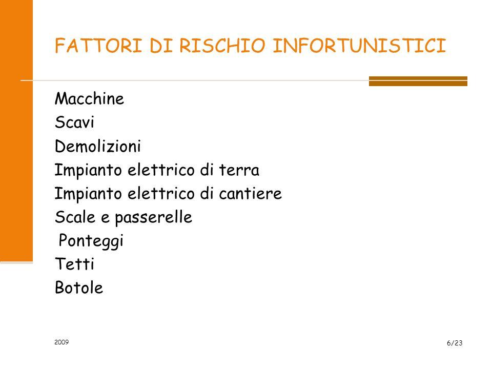 FATTORI DI RISCHIO INFORTUNISTICI