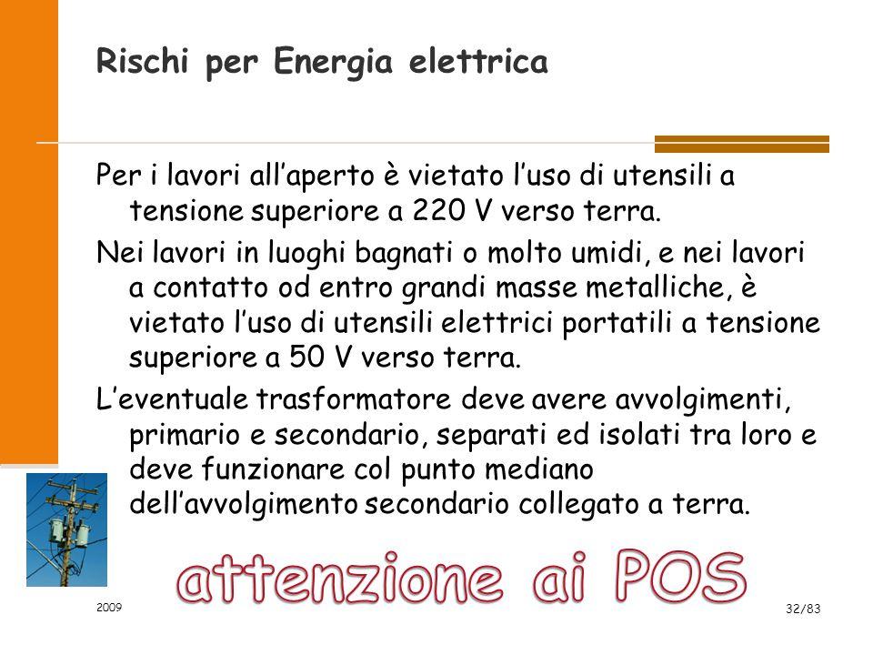 Rischi per Energia elettrica