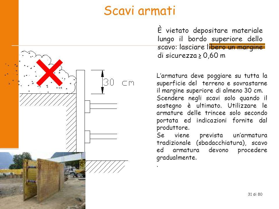 Scavi armati È vietato depositare materiale lungo il bordo superiore dello scavo: lasciare libero un margine di sicurezza ≥ 0,60 m.