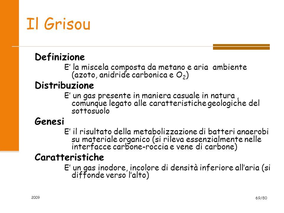 Il Grisou Definizione Distribuzione Genesi Caratteristiche