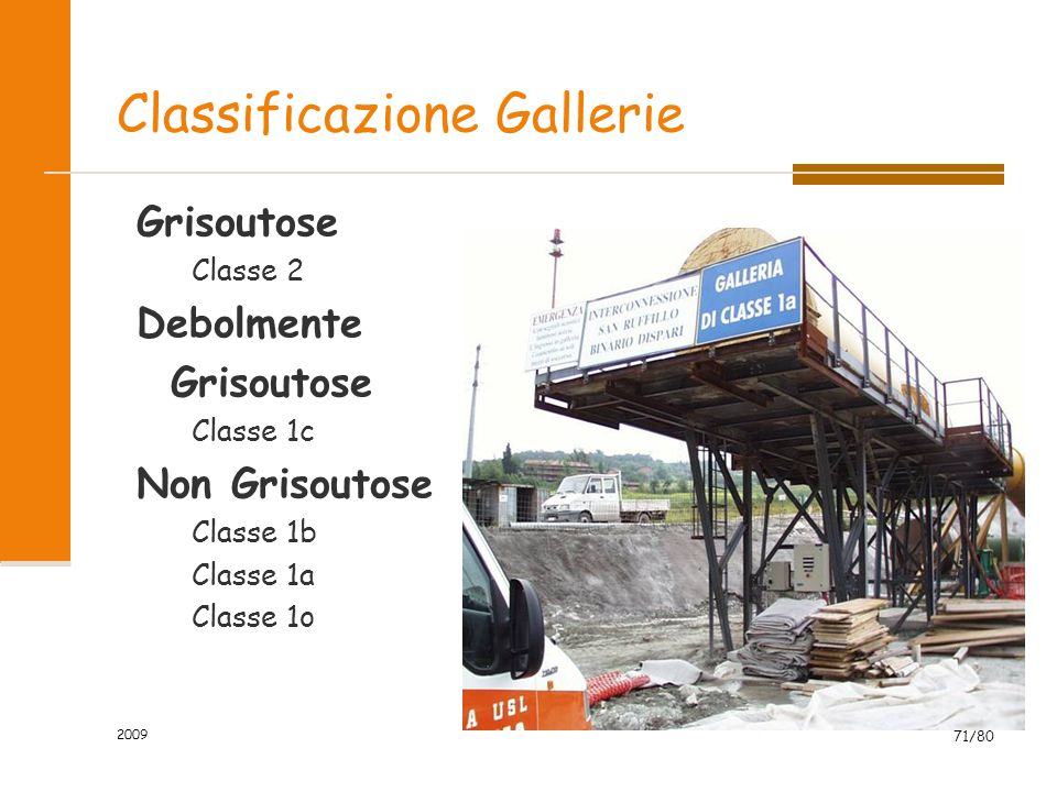 Classificazione Gallerie