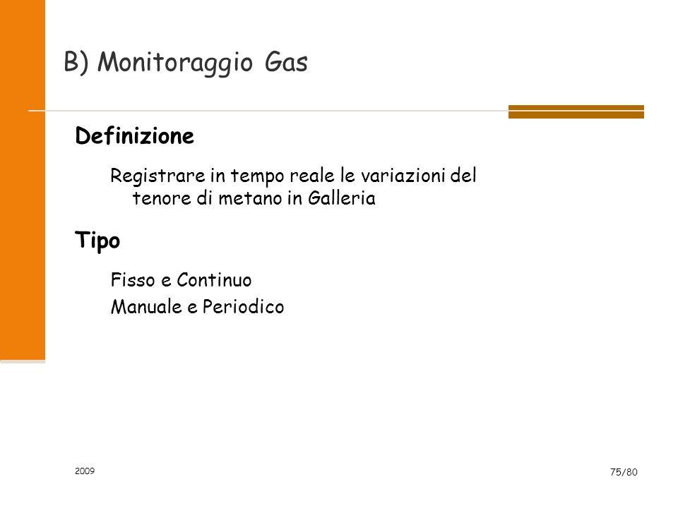 B) Monitoraggio Gas Definizione Tipo