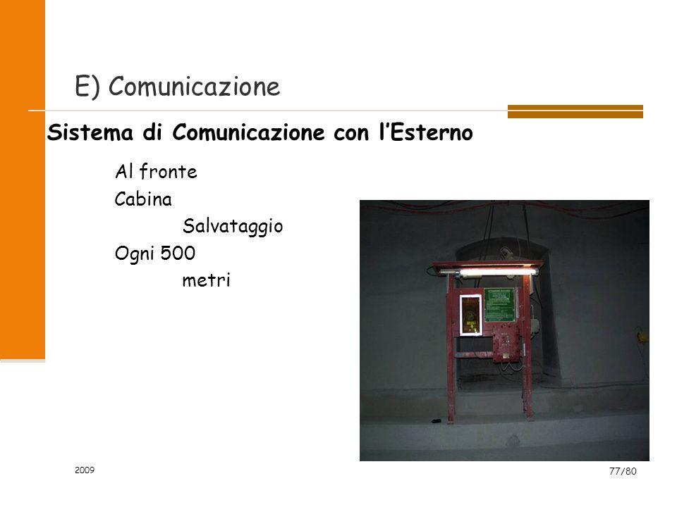 E) Comunicazione Sistema di Comunicazione con l'Esterno Al fronte