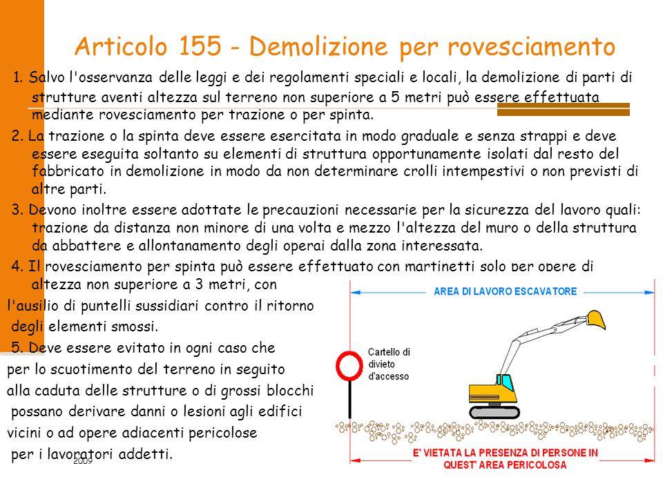 Articolo 155 - Demolizione per rovesciamento