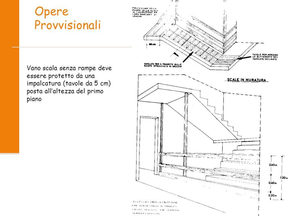 Opere Provvisionali Vano scala senza rampe deve essere protetto da una impalcatura (tavole da 5 cm) posta all'altezza del primo piano.