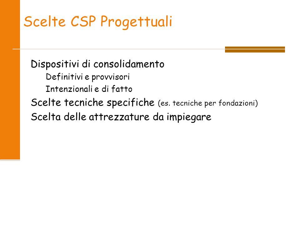 Scelte CSP Progettuali