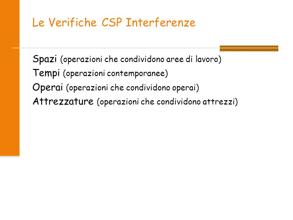 Le Verifiche CSP Interferenze