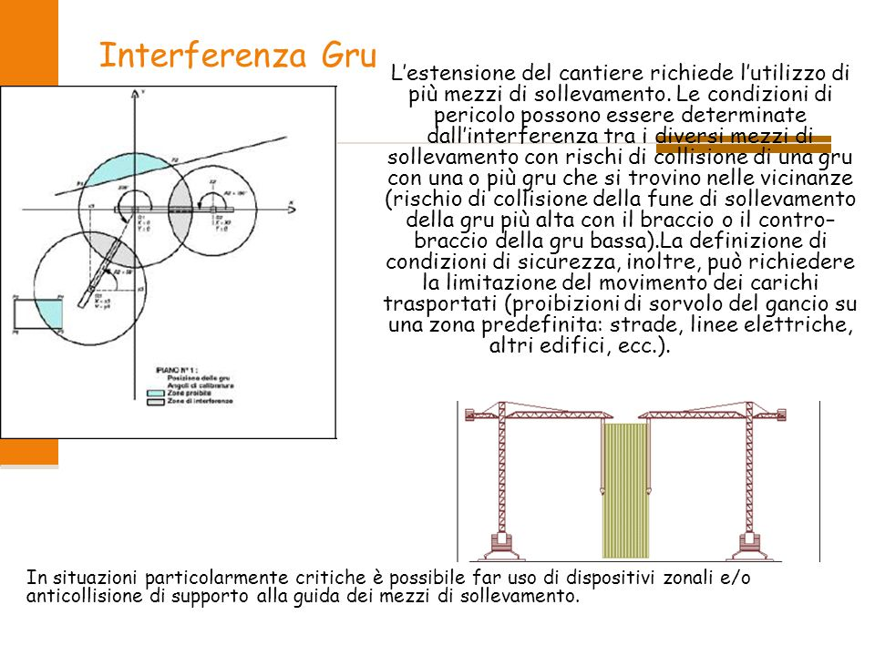 Interferenza Gru