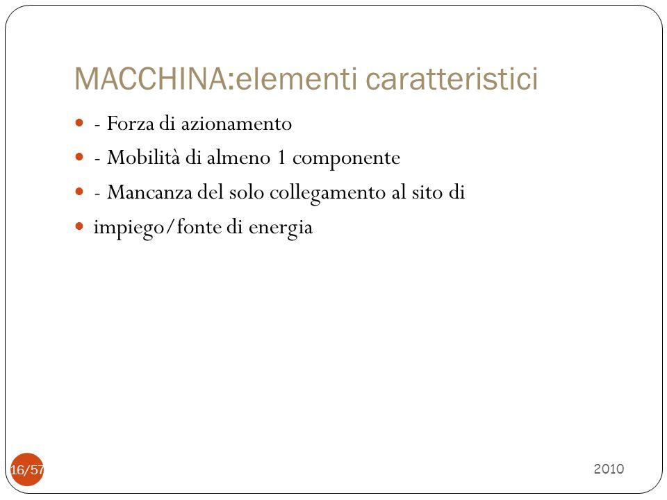 MACCHINA:elementi caratteristici
