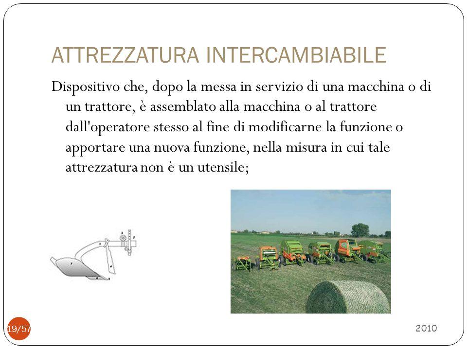 ATTREZZATURA INTERCAMBIABILE