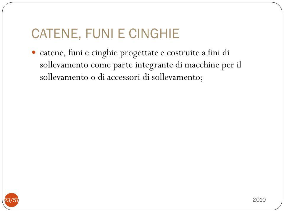CATENE, FUNI E CINGHIE