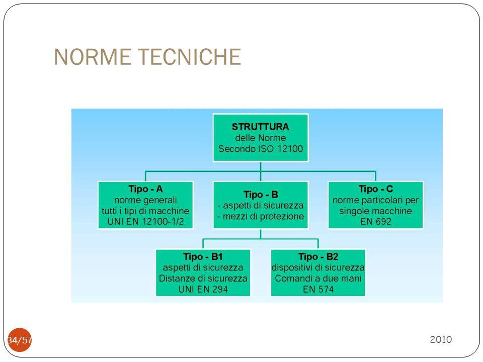 NORME TECNICHE 2010
