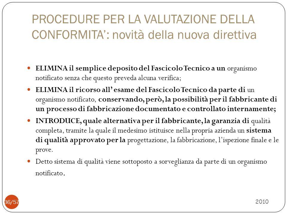 PROCEDURE PER LA VALUTAZIONE DELLA CONFORMITA': novità della nuova direttiva