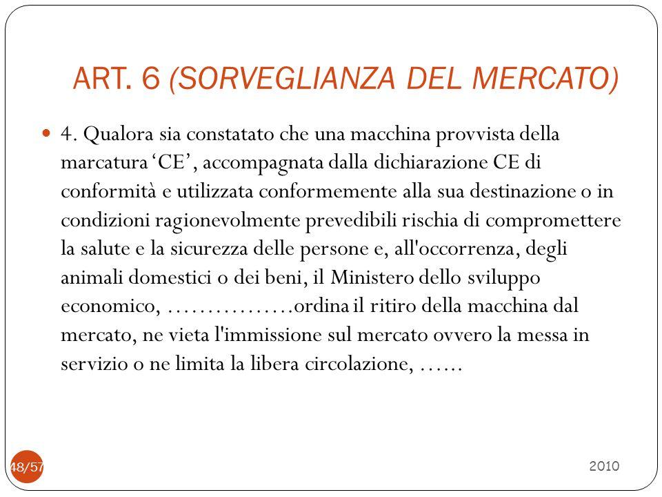 ART. 6 (SORVEGLIANZA DEL MERCATO)
