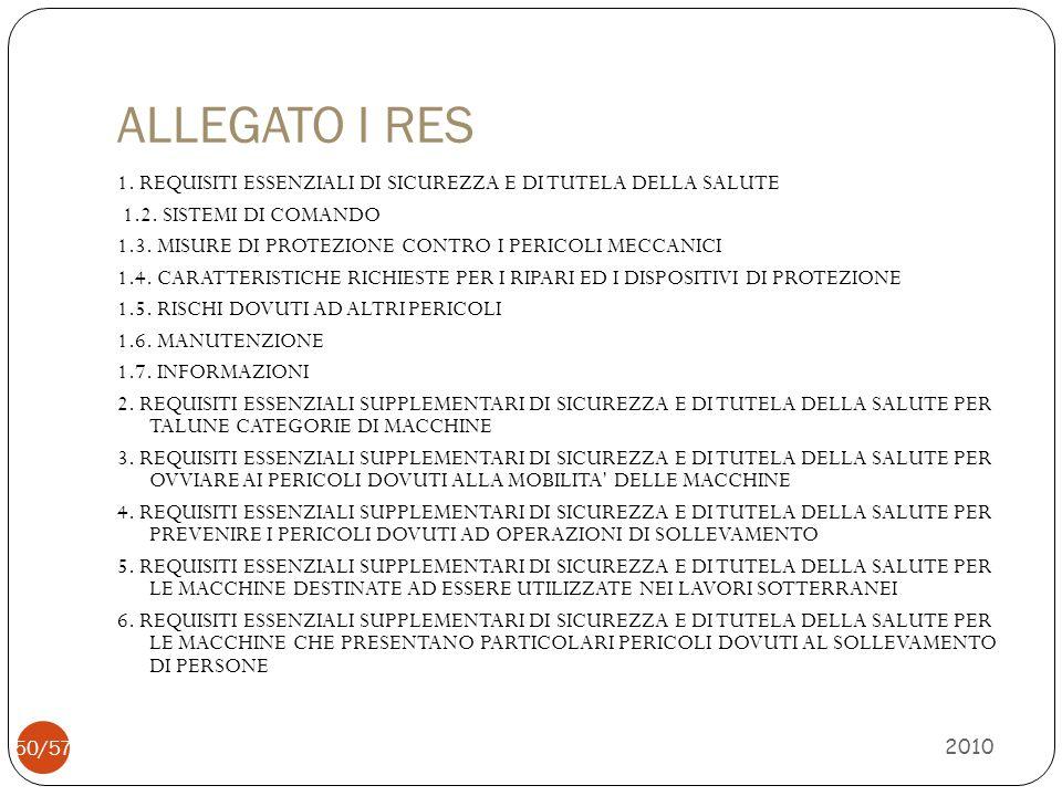 ALLEGATO I RES 1. REQUISITI ESSENZIALI DI SICUREZZA E DI TUTELA DELLA SALUTE. 1.2. SISTEMI DI COMANDO.