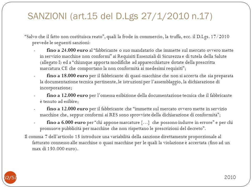 SANZIONI (art.15 del D.Lgs 27/1/2010 n.17)