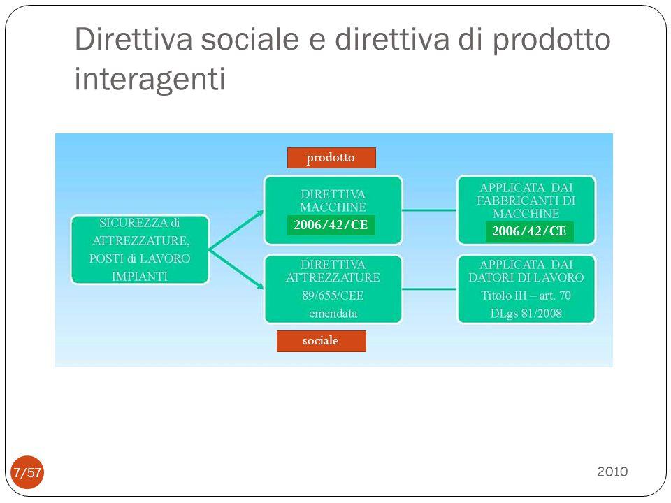Direttiva sociale e direttiva di prodotto interagenti