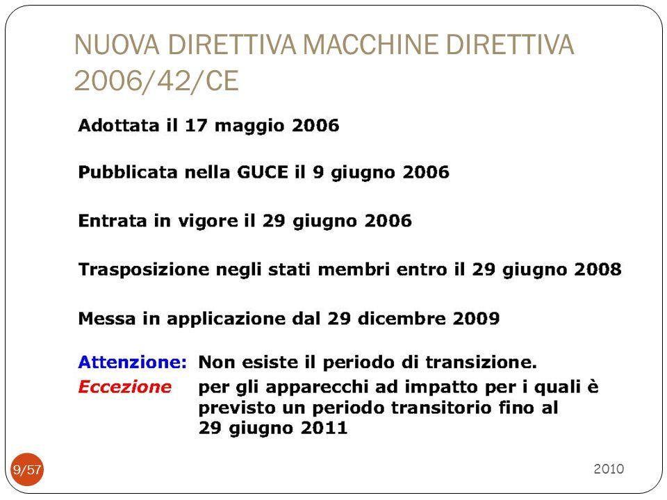NUOVA DIRETTIVA MACCHINE DIRETTIVA 2006/42/CE
