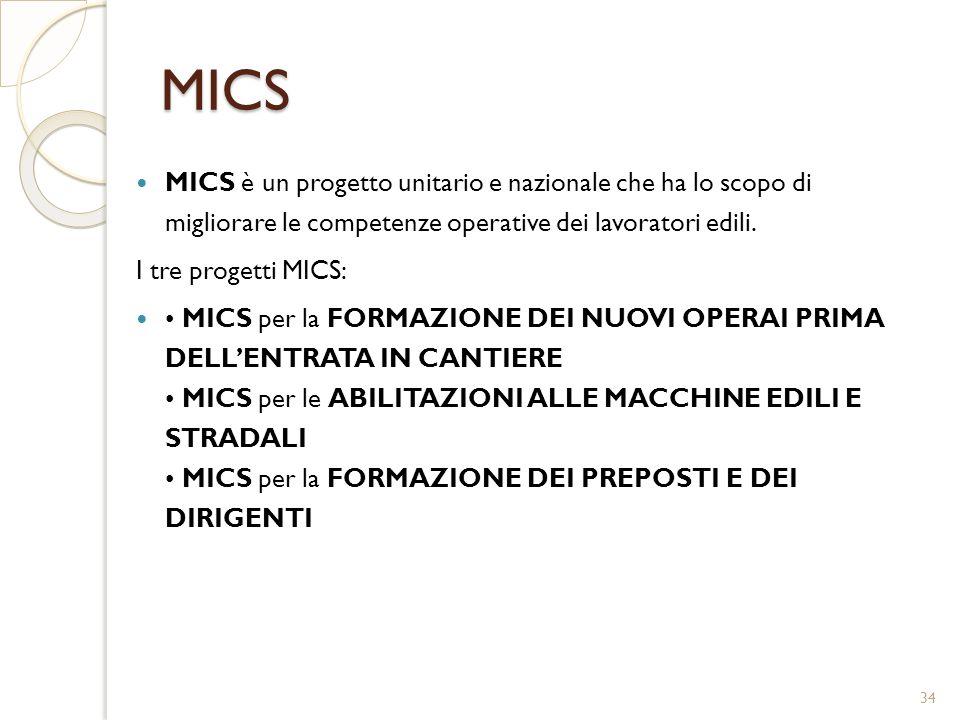 MICS MICS è un progetto unitario e nazionale che ha lo scopo di migliorare le competenze operative dei lavoratori edili.