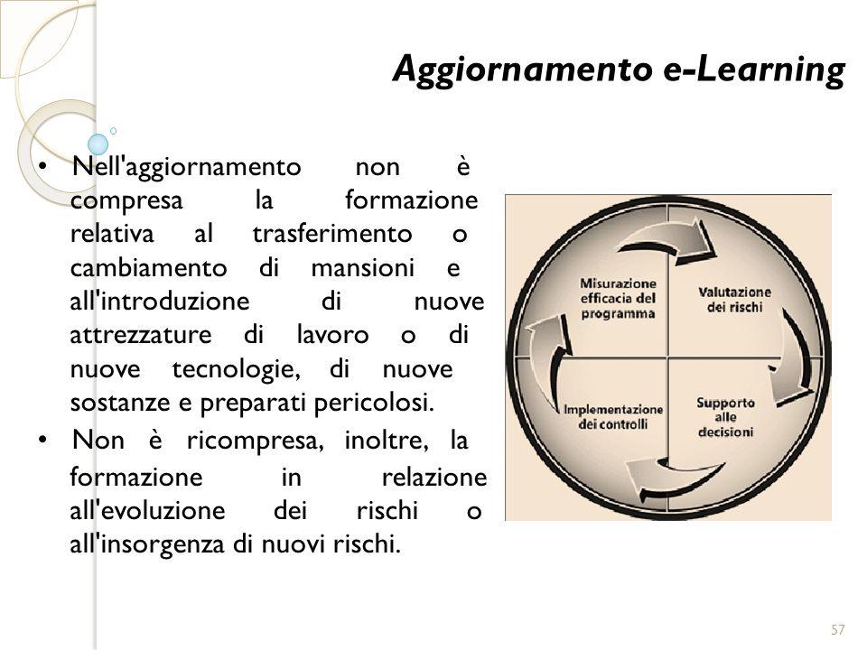 Aggiornamento e-Learning