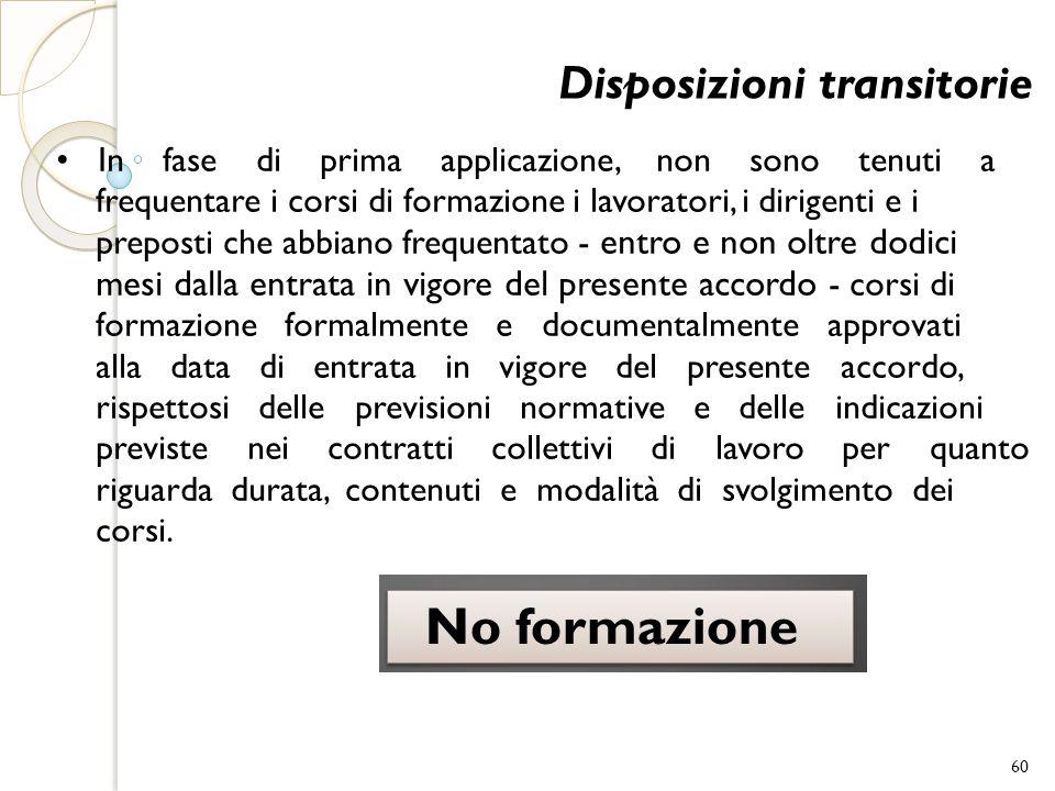 No formazione Disposizioni transitorie