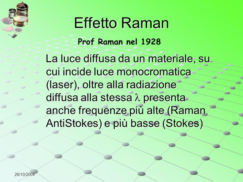 Effetto Raman Prof Raman nel 1928