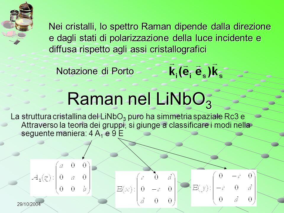 Nei cristalli, lo spettro Raman dipende dalla direzione e dagli stati di polarizzazione della luce incidente e diffusa rispetto agli assi cristallografici