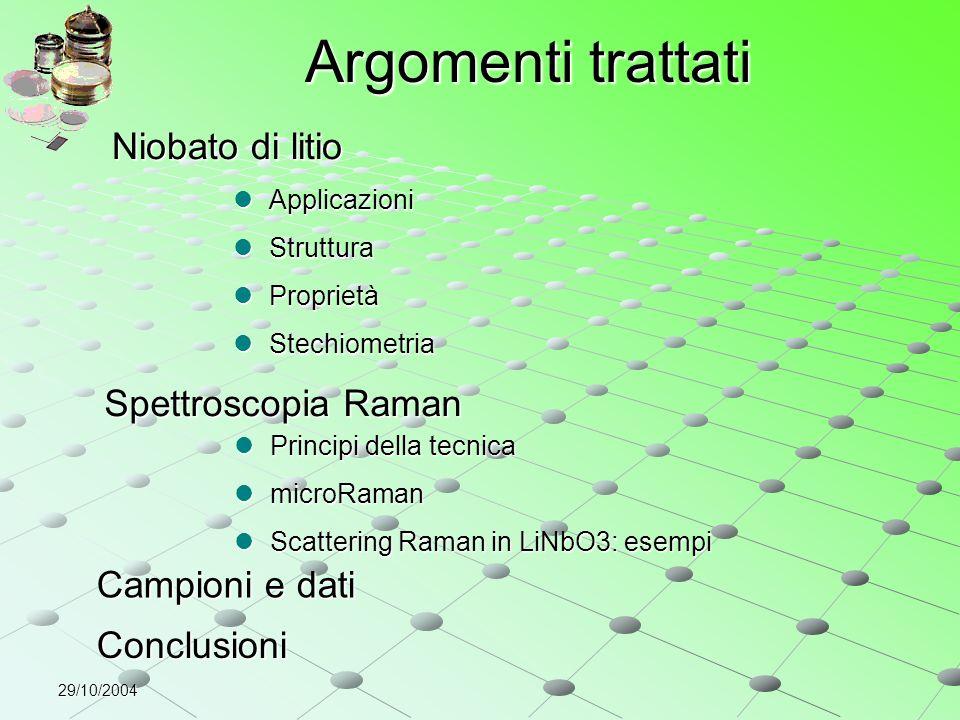 Argomenti trattati Niobato di litio Spettroscopia Raman