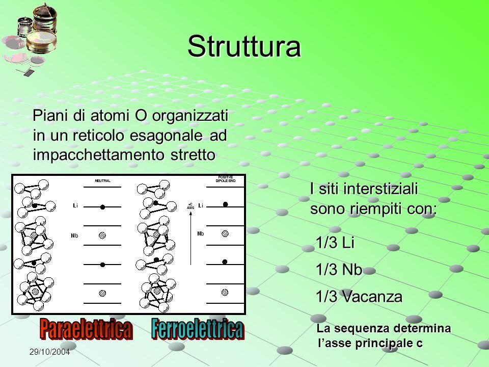 Struttura Piani di atomi O organizzati in un reticolo esagonale ad impacchettamento stretto. I siti interstiziali sono riempiti con: