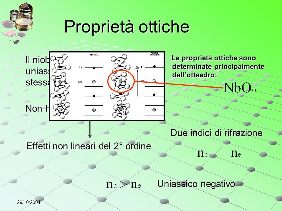 Proprietà ottiche Il niobato di litio è un cristallo uniassico, l'asse ottico ha la stessa direzione dell'asse c.