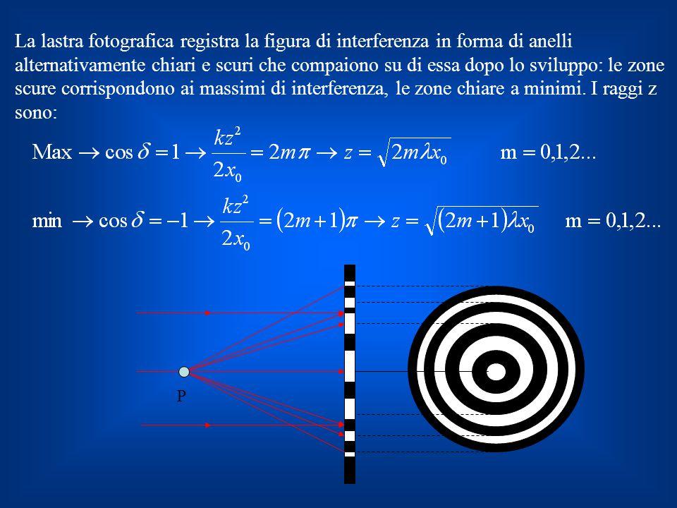 La lastra fotografica registra la figura di interferenza in forma di anelli