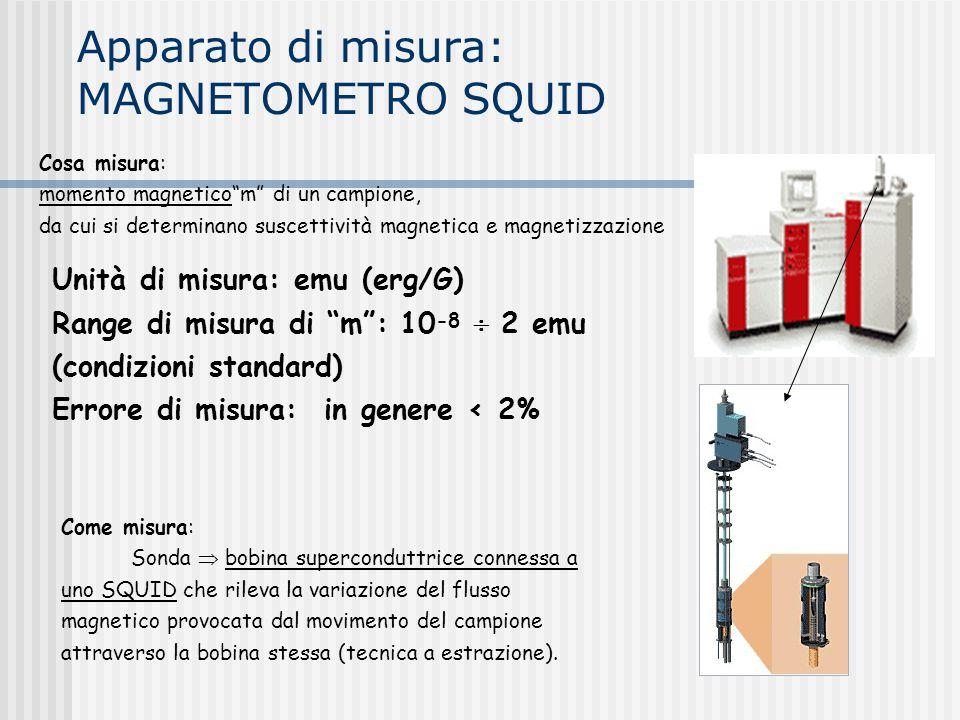 Apparato di misura: MAGNETOMETRO SQUID