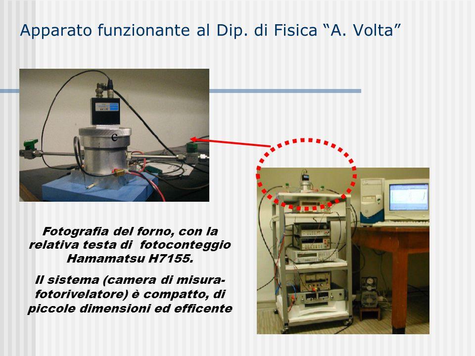 Apparato funzionante al Dip. di Fisica A. Volta
