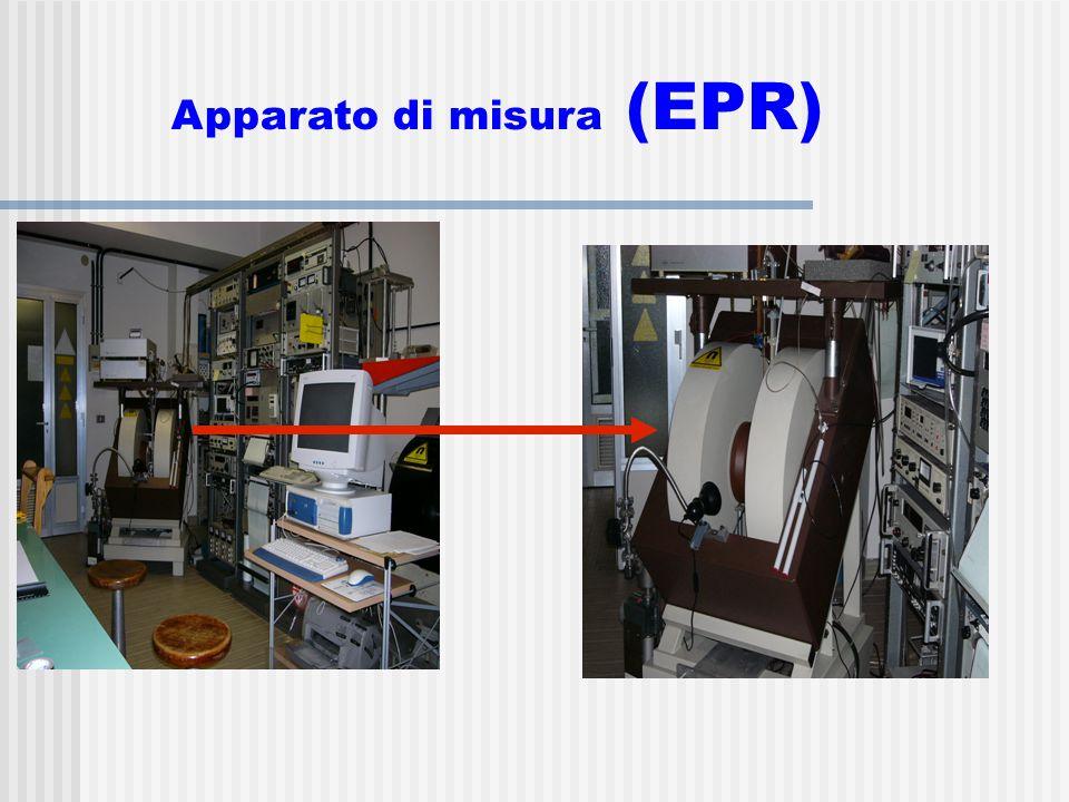 Apparato di misura (EPR)