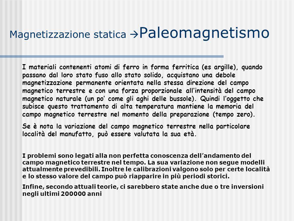 Magnetizzazione statica Paleomagnetismo