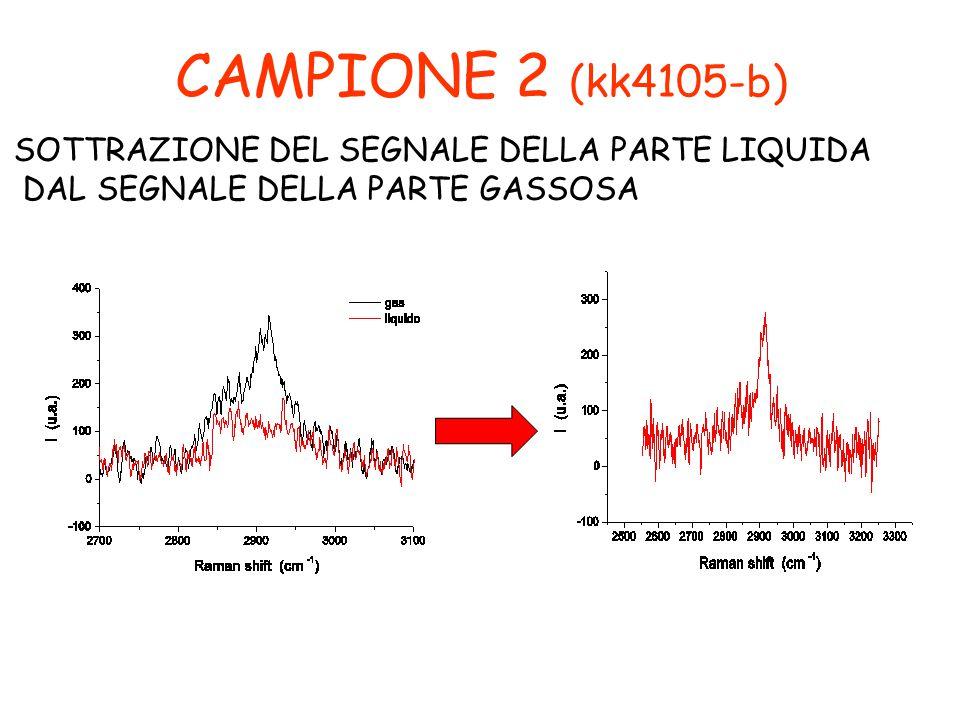 CAMPIONE 2 (kk4105-b) SOTTRAZIONE DEL SEGNALE DELLA PARTE LIQUIDA