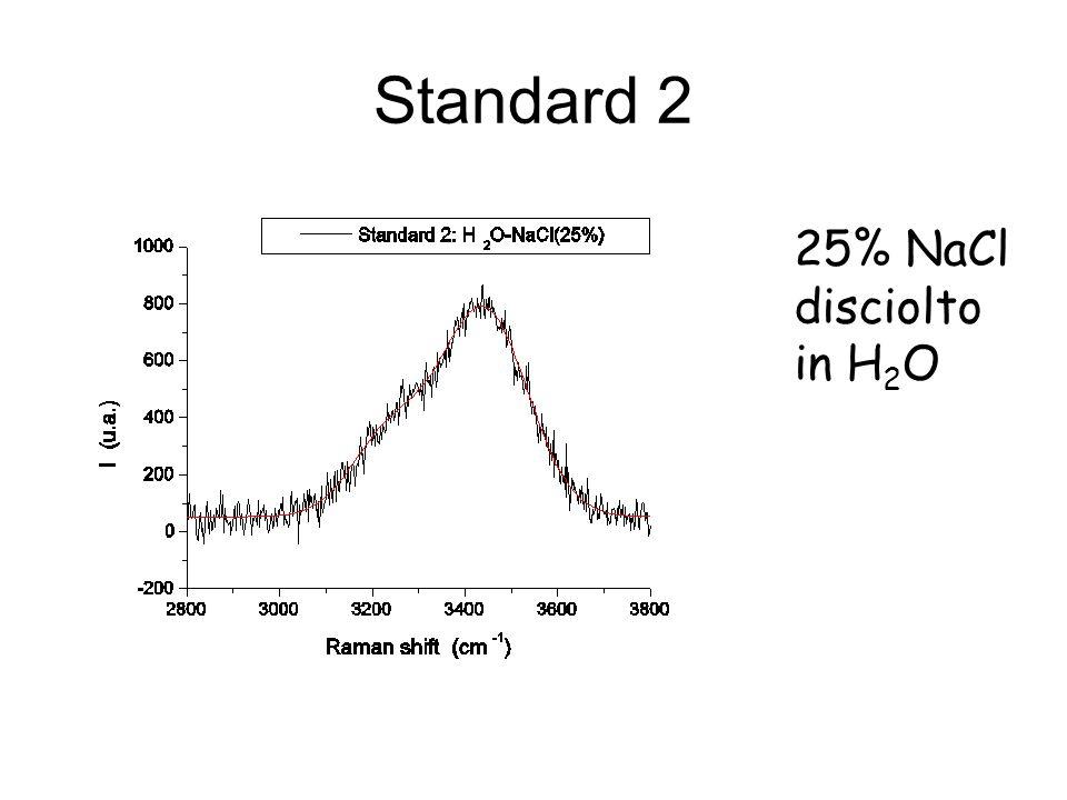 Standard 2 25% NaCl disciolto in H2O