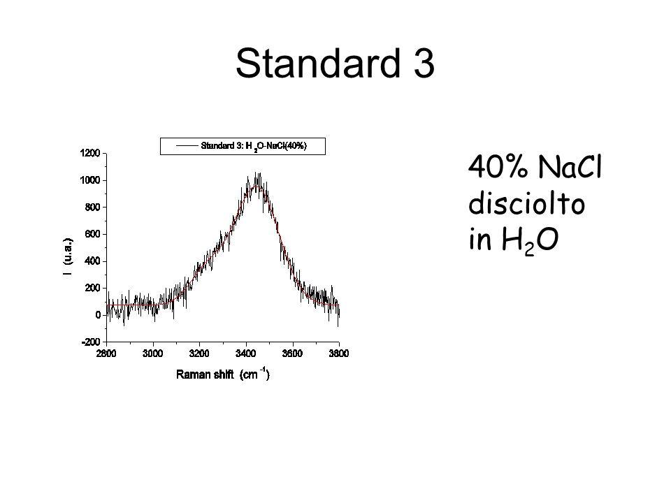 Standard 3 40% NaCl disciolto in H2O