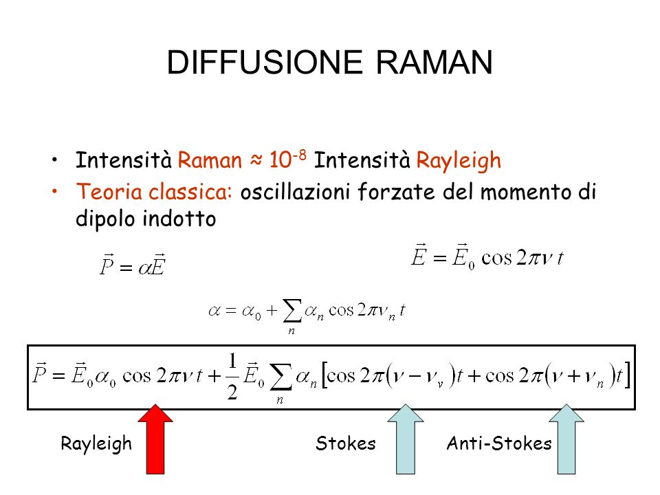 DIFFUSIONE RAMAN Intensità Raman ≈ 10-8 Intensità Rayleigh